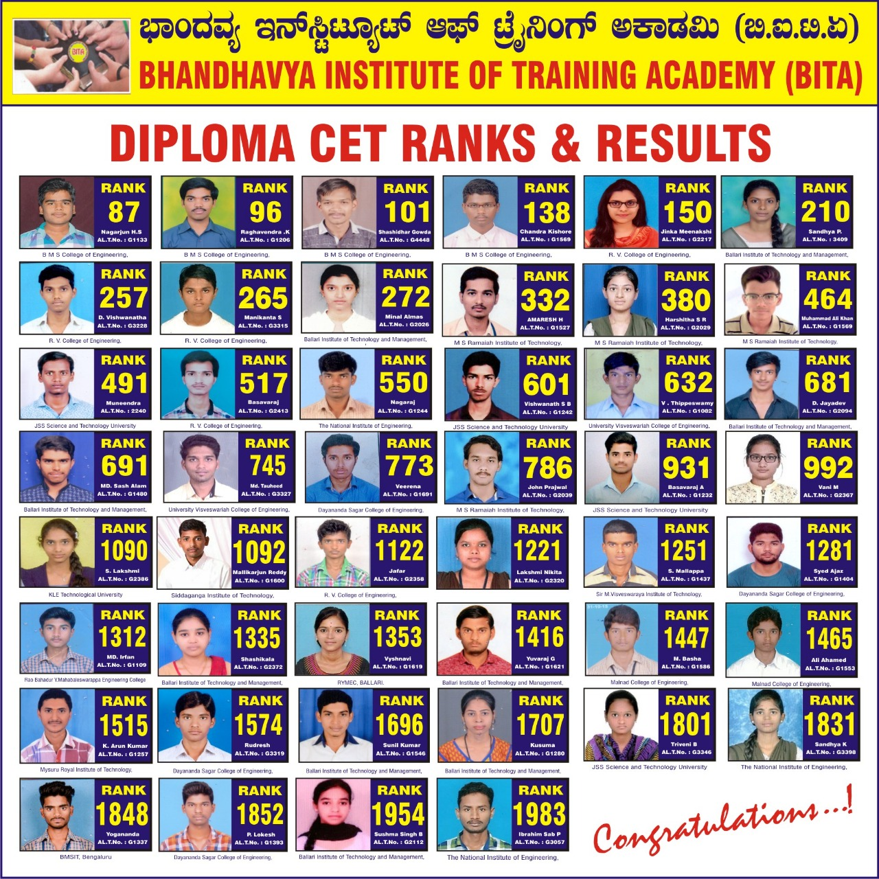 DCET Results